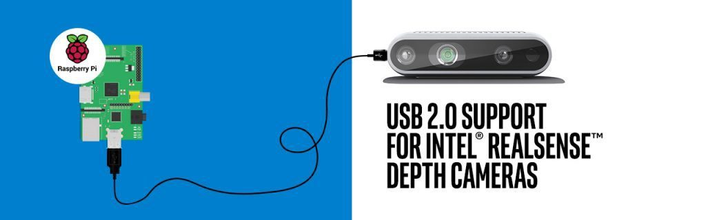 USB2 Support for Intel® RealSense™ Technology – Intel® RealSense
