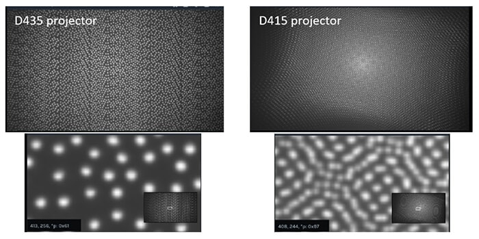 Projectors for depth cameras