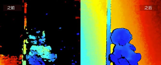 英特尔® 实感™ 立体深度摄像头的全新功能 – 自行校准