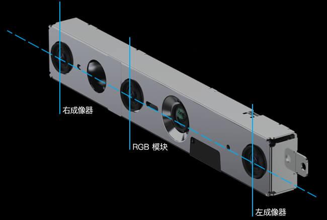深度摄像头 D455:全局快门 RGB。