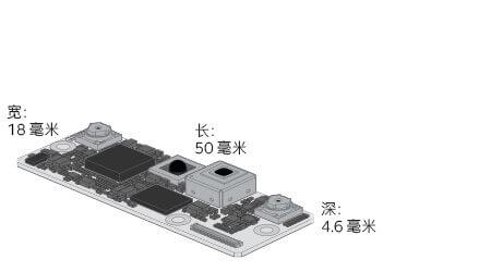 面部验证模块 ID F450 尺寸