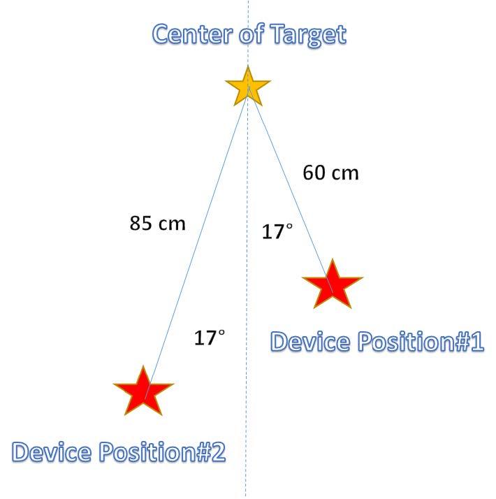 Whitepaper - Best Known Methods for Optimal Camera Performance over Lifetime - Figure 3-11